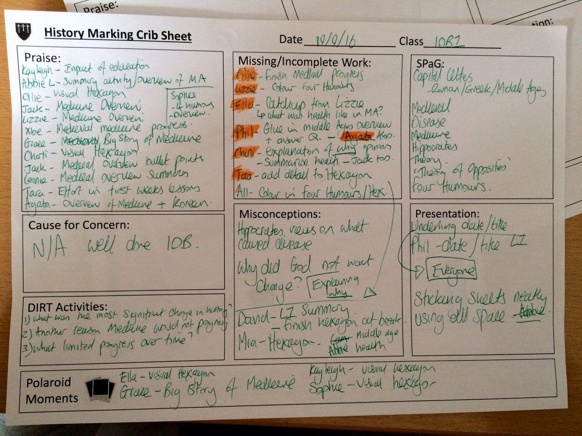 Marking Crib Sheet Mrthorntonteach