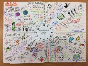 Revision o Clock