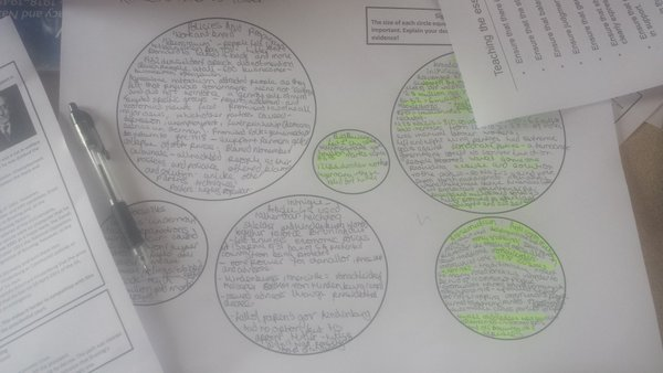 Significance Circle D Kneller