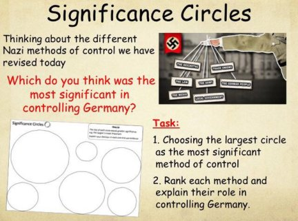 Significance Circles 2