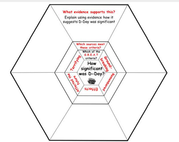 Significance Hexagon 2