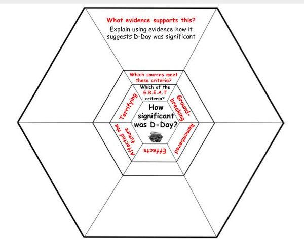Significance Hexagon 2